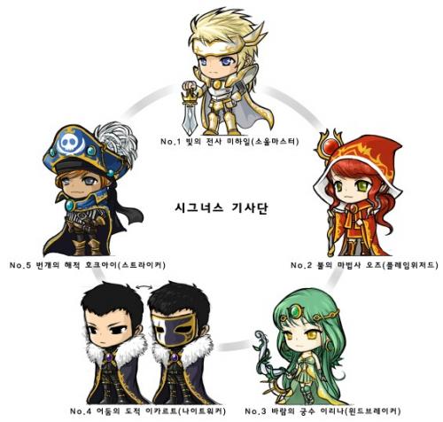 Knights of Cygnus